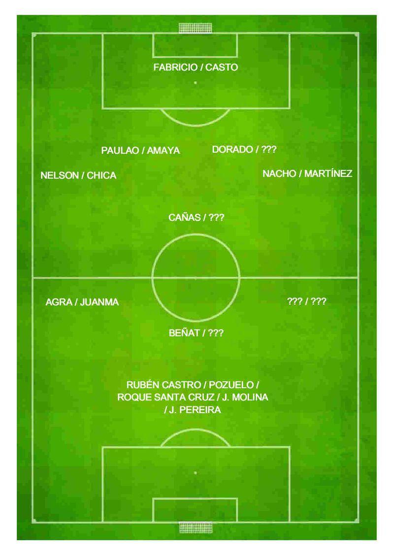 Betis team 2012-13